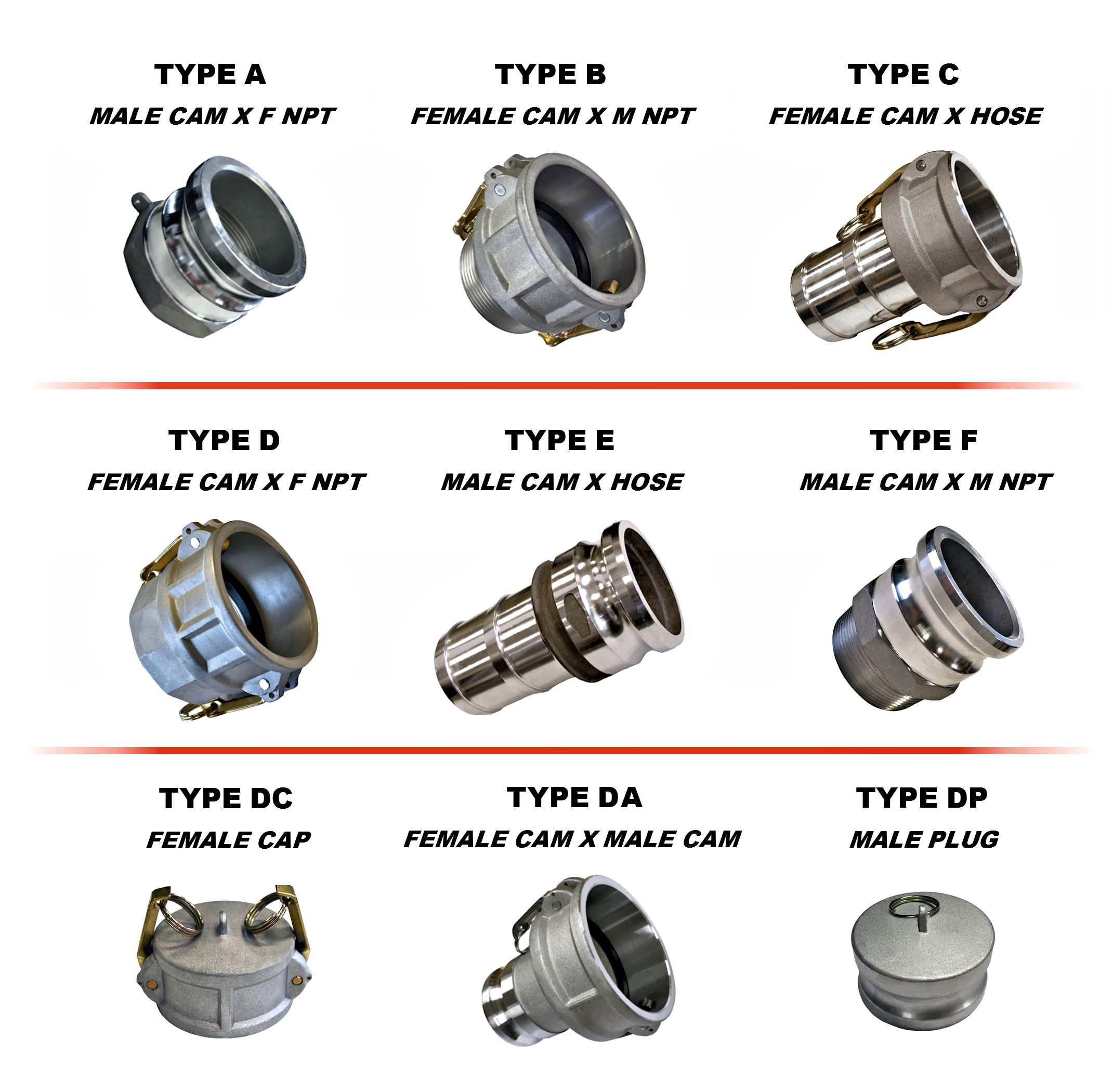 cam lock hose coupling types
