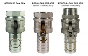 Cam and groove coupling locking arm types